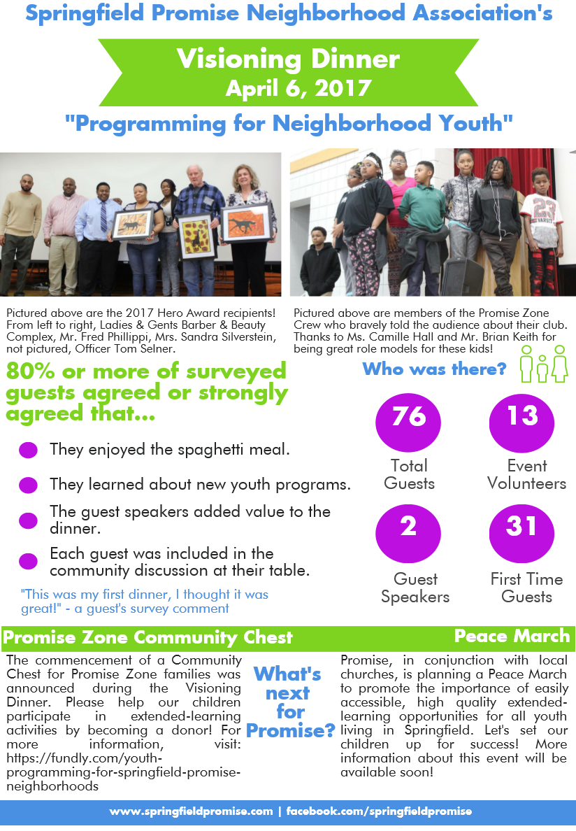 Visioning Dinner Infographic