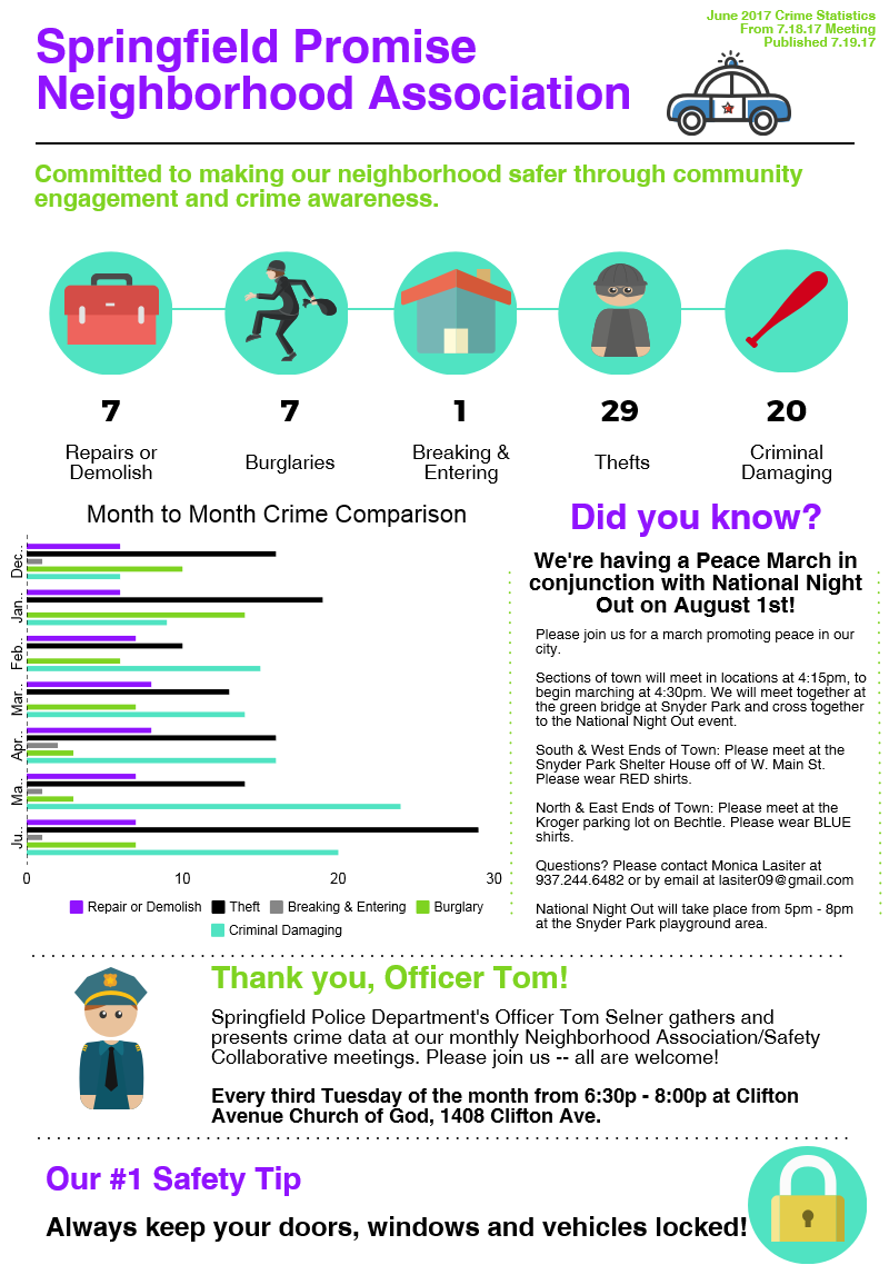 Crime Stats June 2017 Infographic